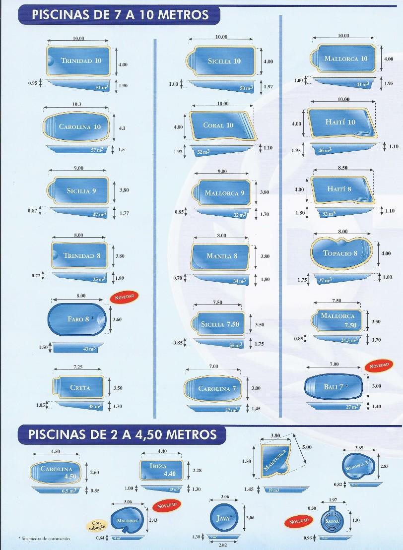 Modelos piscinas minerales distribuciones borrallo for Piletas intex precios y modelos